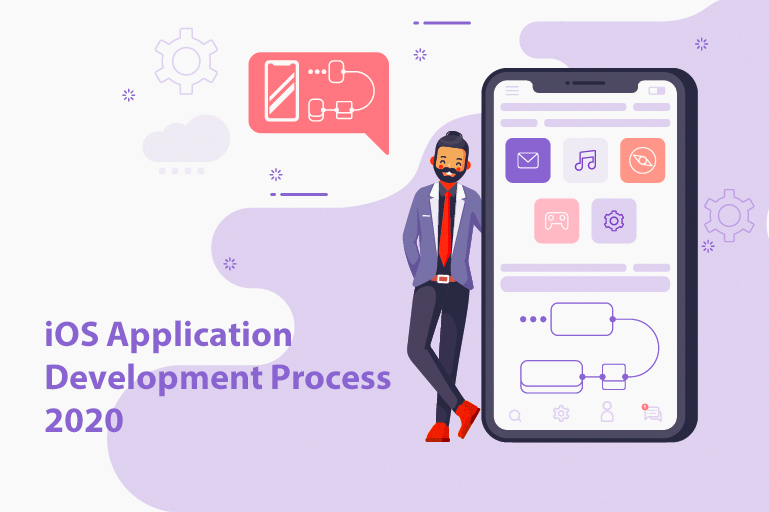 https://coretechies.com/wp-content/uploads/2020/05/What-is-the-process-of-iOS-Application-Development-in-2020.png